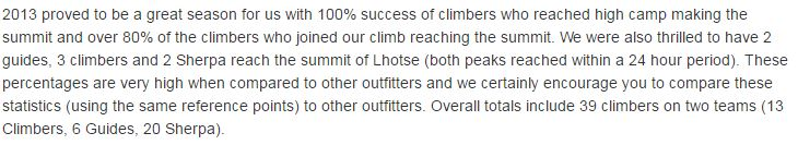 Prijs Mount Everest Expeditie